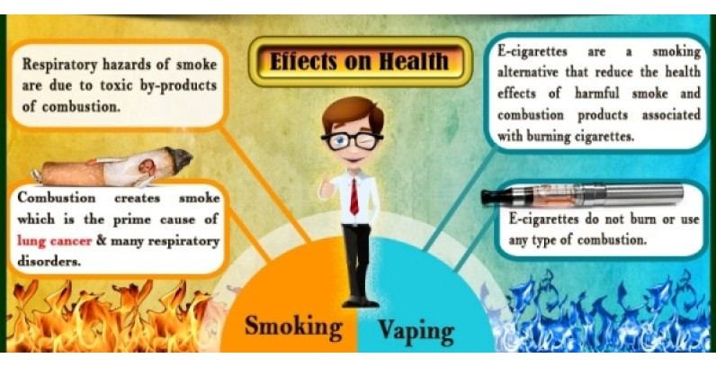 The difference between vaping and smoking